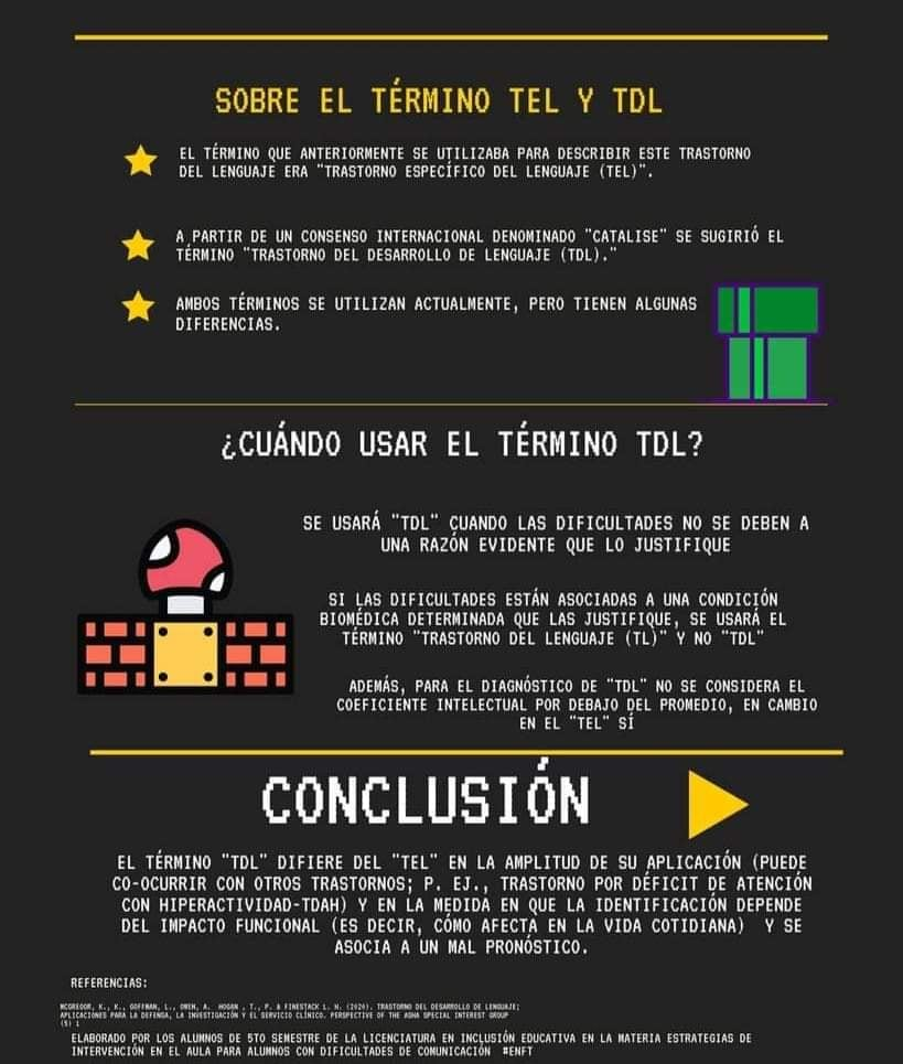 Infografías sobre el  «Trastorno del  Desarrollo de Lenguaje».